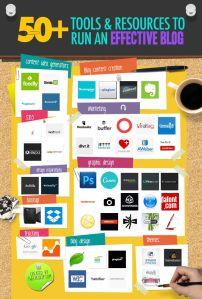 infografia-50-herramientas-blog